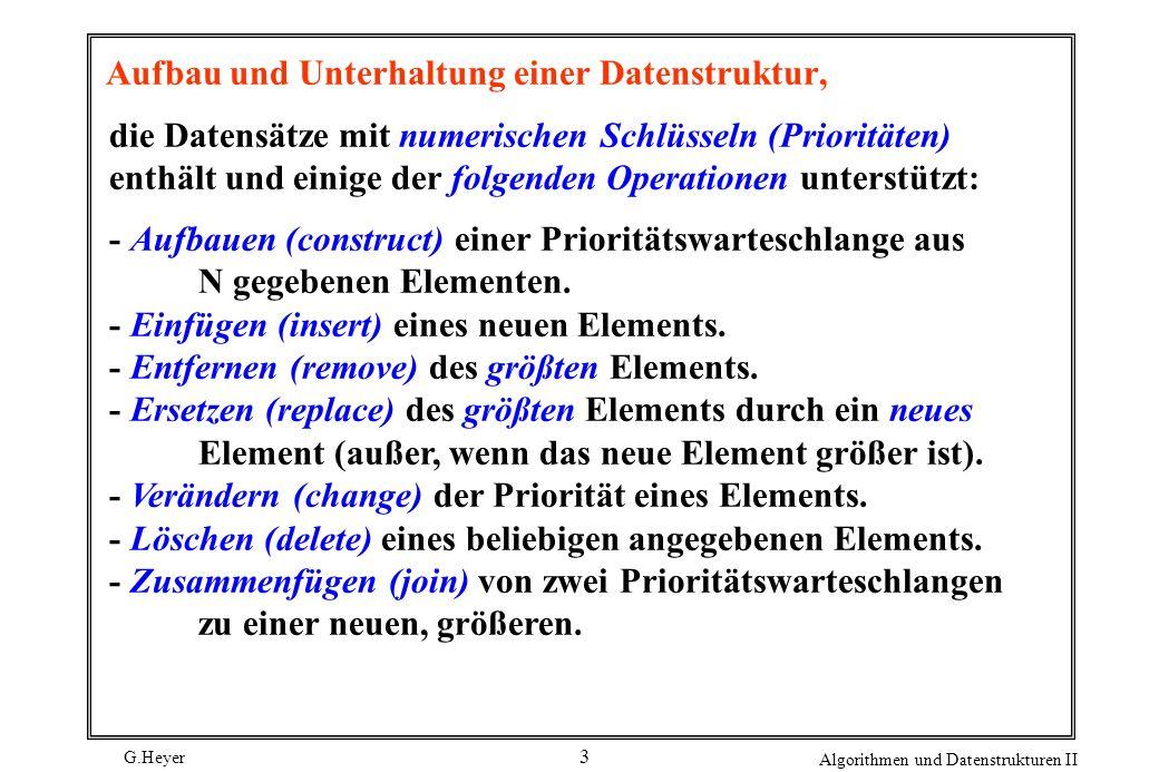G.Heyer Algorithmen und Datenstrukturen II 3 Aufbau und Unterhaltung einer Datenstruktur, die Datensätze mit numerischen Schlüsseln (Prioritäten) enth