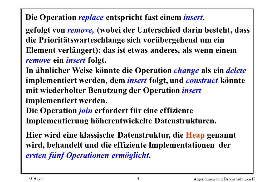 G.Heyer Algorithmen und Datenstrukturen II 15 Algorithmen mit Heaps Die Algorithmen für Prioritätswarteschlangen unter Verwendung von Heaps laufen alle in der Weise ab, dass sie zuerst eine einfache Strukturänderung vornehmen, welche die Heap-Bedingung verletzen könnte, und anschließend den Heap durchlaufen und ihn so modifizieren, dass die Erfüllung der Heap-Bedingung überall gewährleistet ist.