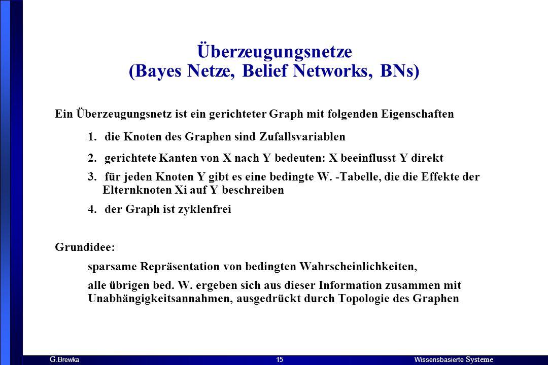 G. BrewkaWissensbasierte Systeme 15 Überzeugungsnetze (Bayes Netze, Belief Networks, BNs) Ein Überzeugungsnetz ist ein gerichteter Graph mit folgenden