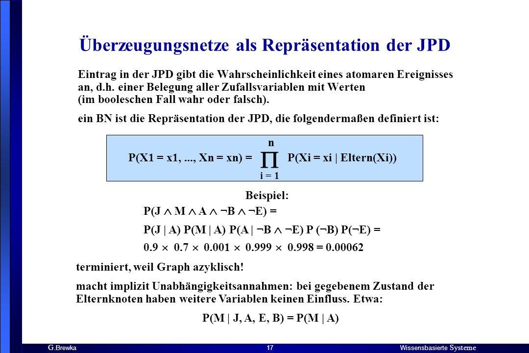 G. BrewkaWissensbasierte Systeme 17 Überzeugungsnetze als Repräsentation der JPD Eintrag in der JPD gibt die Wahrscheinlichkeit eines atomaren Ereigni