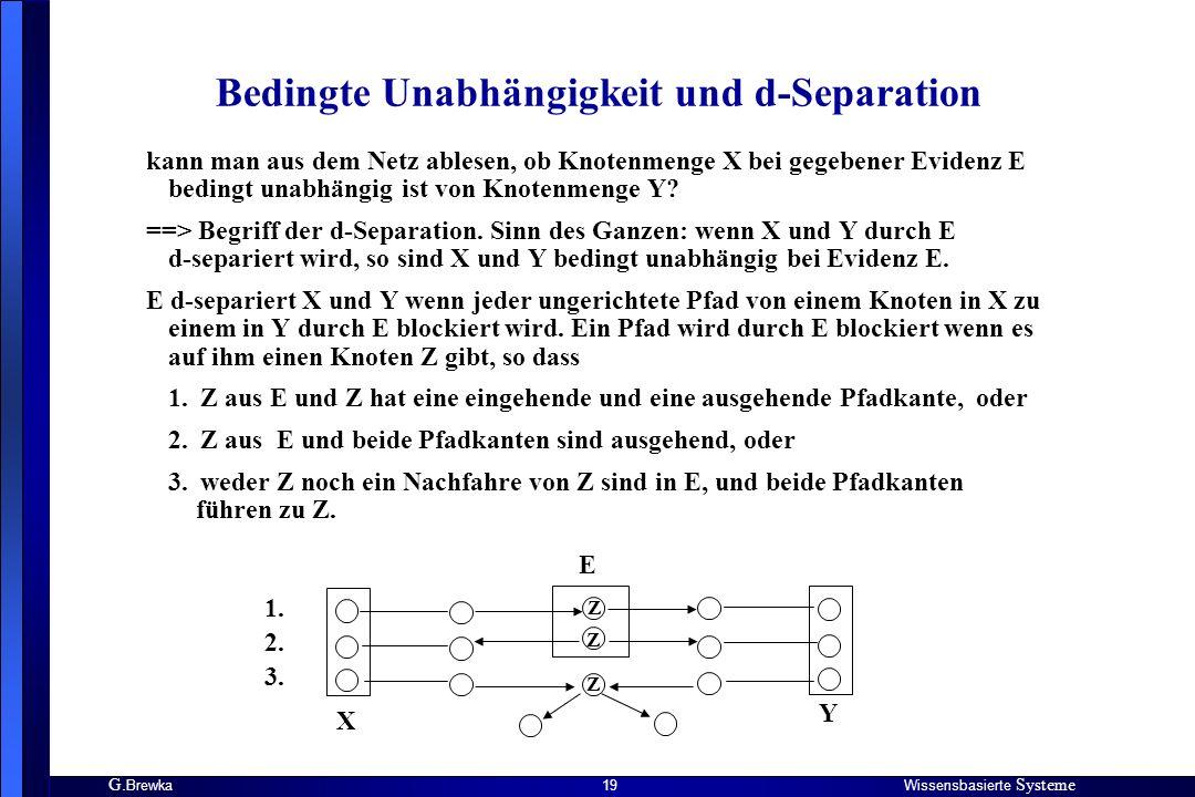 G. BrewkaWissensbasierte Systeme 19 Bedingte Unabhängigkeit und d-Separation kann man aus dem Netz ablesen, ob Knotenmenge X bei gegebener Evidenz E b