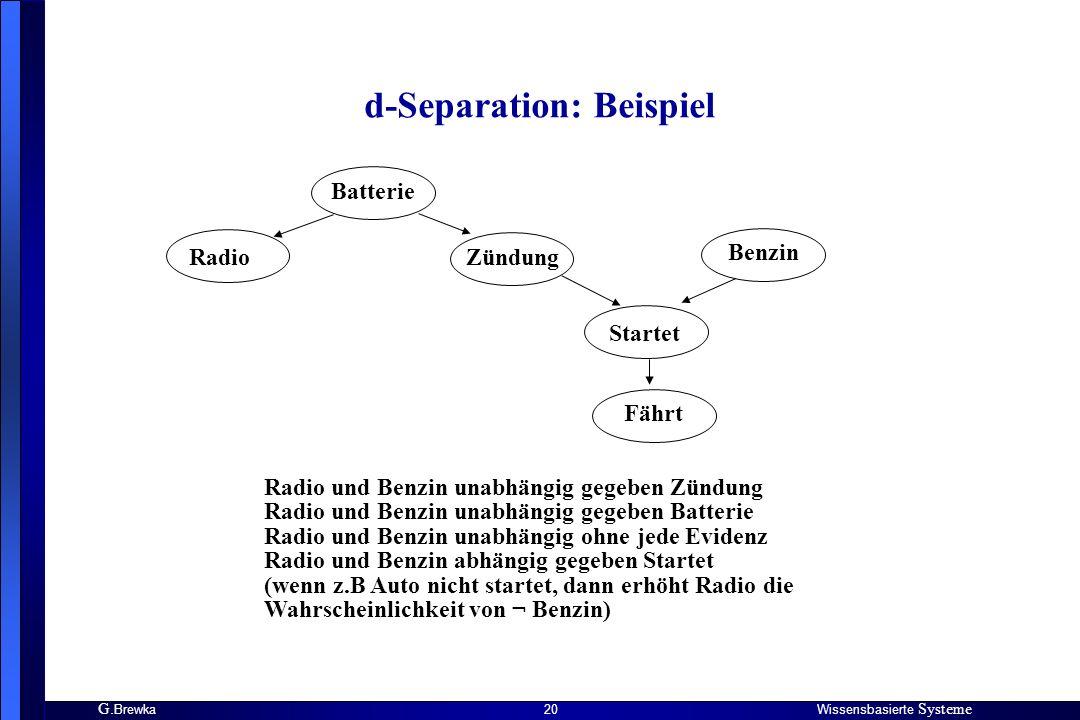 G. BrewkaWissensbasierte Systeme 20 d-Separation: Beispiel Batterie RadioZündung Benzin Startet Fährt Radio und Benzin unabhängig gegeben Zündung Radi