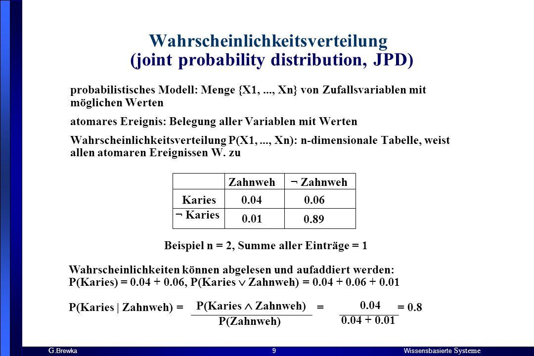 G. BrewkaWissensbasierte Systeme 9 Wahrscheinlichkeitsverteilung (joint probability distribution, JPD) probabilistisches Modell: Menge {X1,..., Xn} vo