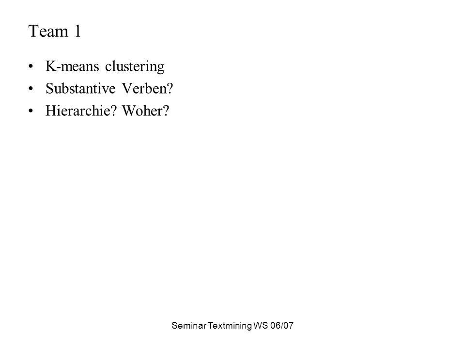 Seminar Textmining WS 06/07 Algorithmen Inhaltlich –Wie ist ein Topic definiert.