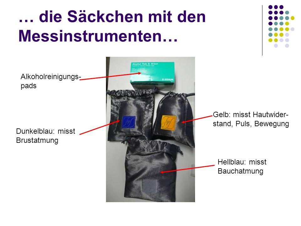 … die Säckchen mit den Messinstrumenten… Alkoholreinigungs- pads Gelb: misst Hautwider- stand, Puls, Bewegung Dunkelblau: misst Brustatmung Hellblau: