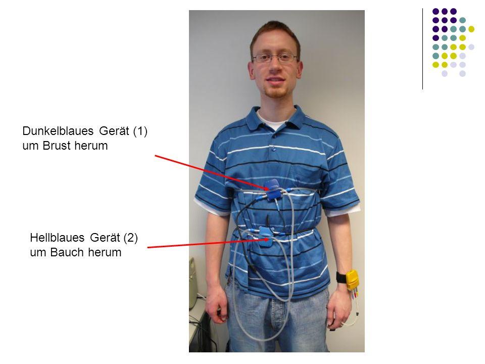 Dunkelblaues Gerät (1) um Brust herum Hellblaues Gerät (2) um Bauch herum