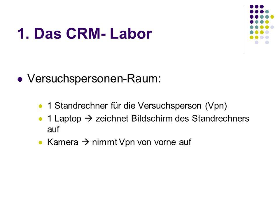 1. Das CRM- Labor Versuchspersonen-Raum: 1 Standrechner für die Versuchsperson (Vpn) 1 Laptop zeichnet Bildschirm des Standrechners auf Kamera nimmt V