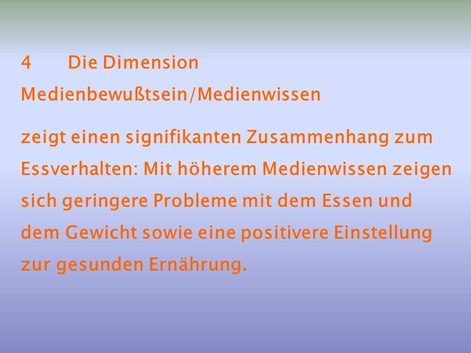 4Die Dimension Medienbewußtsein/Medienwissen zeigt einen signifikanten Zusammenhang zum Essverhalten: Mit höherem Medienwissen zeigen sich geringere P