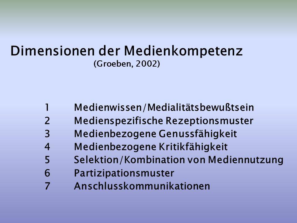 1Medienwissen/Medialitätsbewußtsein 2Medienspezifische Rezeptionsmuster 3Medienbezogene Genussfähigkeit 4Medienbezogene Kritikfähigkeit 5Selektion/Kom