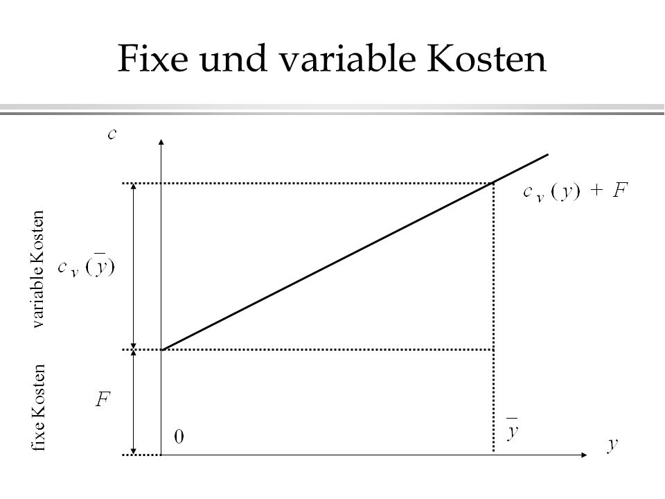 fixe Kosten variable Kosten Fixe und variable Kosten