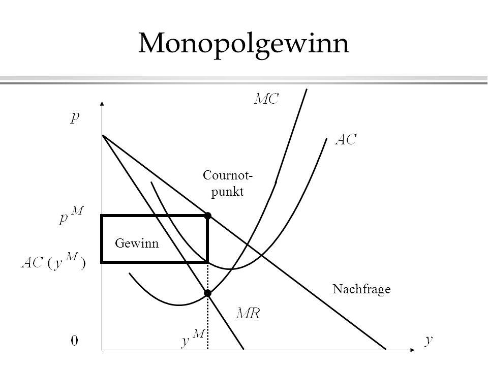 Nachfrage Cournot- punkt Gewinn Monopolgewinn
