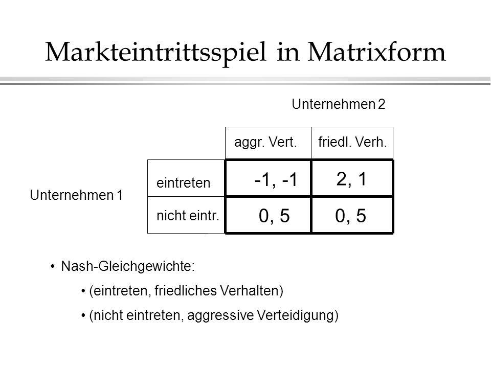 Markteintrittsspiel in Matrixform friedl. Verh. Unternehmen 1 Unternehmen 2 nicht eintr. eintreten aggr. Vert. -1, -1 0, 5 2, 1 Nash-Gleichgewichte: (