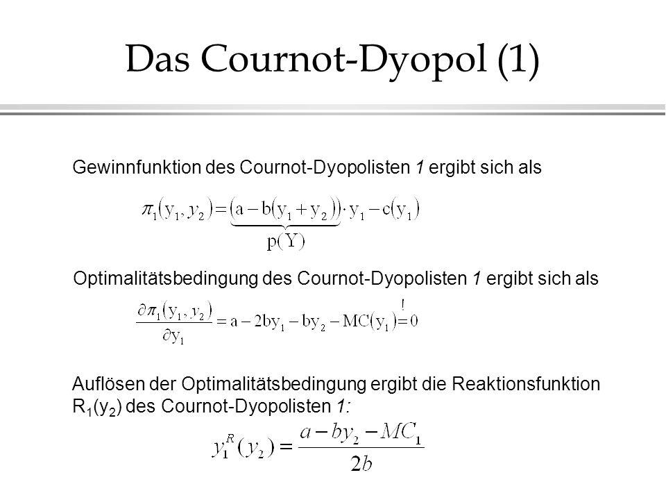 Das Cournot-Dyopol (1) Gewinnfunktion des Cournot-Dyopolisten 1 ergibt sich als Auflösen der Optimalitätsbedingung ergibt die Reaktionsfunktion R 1 (y