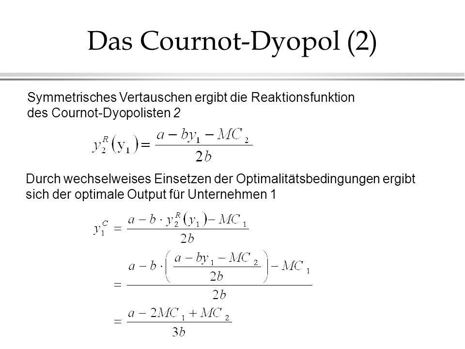 Das Cournot-Dyopol (2) Symmetrisches Vertauschen ergibt die Reaktionsfunktion des Cournot-Dyopolisten 2 Durch wechselweises Einsetzen der Optimalitäts