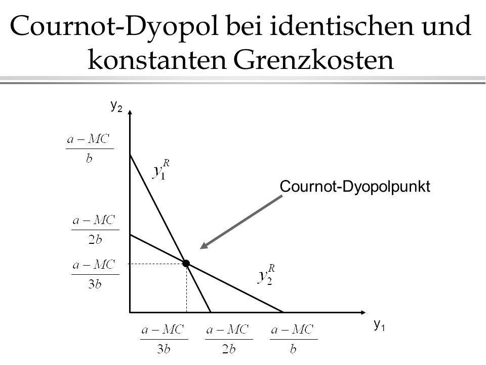 Cournot-Dyopol bei identischen und konstanten Grenzkosten y1y1 y2y2 Cournot-Dyopolpunkt