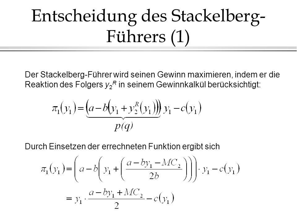 Entscheidung des Stackelberg- Führers (1) Der Stackelberg-Führer wird seinen Gewinn maximieren, indem er die Reaktion des Folgers y 2 R in seinem Gewi