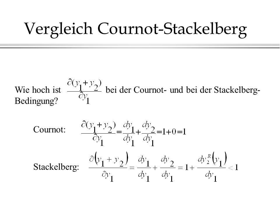 Vergleich Cournot-Stackelberg Wie hoch ist bei der Cournot- und bei der Stackelberg- Bedingung? Cournot: Stackelberg: