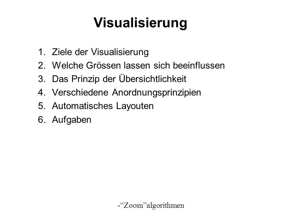 Visualisierung 1.Ziele der Visualisierung 2.Welche Grössen lassen sich beeinflussen 3.Das Prinzip der Übersichtlichkeit 4.Verschiedene Anordnungsprinz