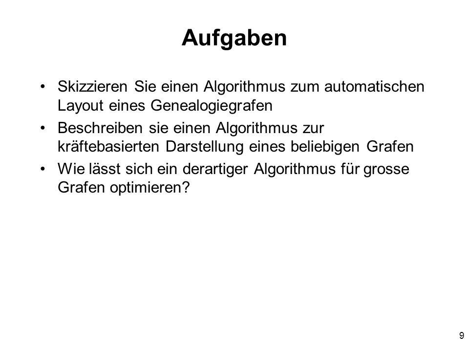 9 Aufgaben Skizzieren Sie einen Algorithmus zum automatischen Layout eines Genealogiegrafen Beschreiben sie einen Algorithmus zur kräftebasierten Dars