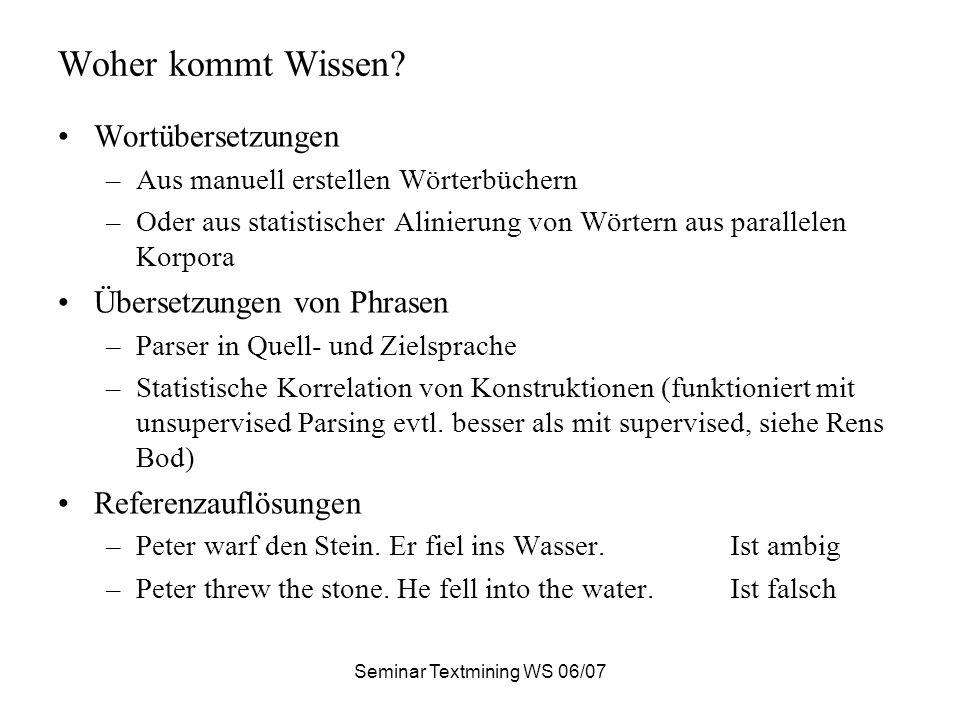 Seminar Textmining WS 06/07 Woher kommt Wissen.