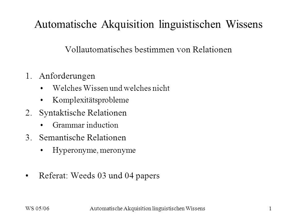 WS 05/06Automatische Akquisition linguistischen Wissens1 Vollautomatisches bestimmen von Relationen 1.Anforderungen Welches Wissen und welches nicht Komplexitätsprobleme 2.Syntaktische Relationen Grammar induction 3.Semantische Relationen Hyperonyme, meronyme Referat: Weeds 03 und 04 papers