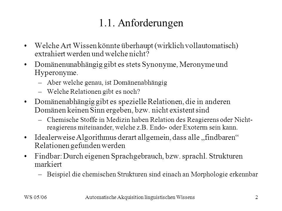 WS 05/06Automatische Akquisition linguistischen Wissens3 1.2.