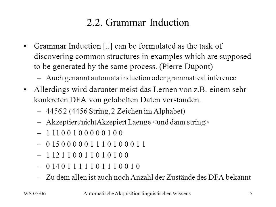 WS 05/06Automatische Akquisition linguistischen Wissens6 2.4.