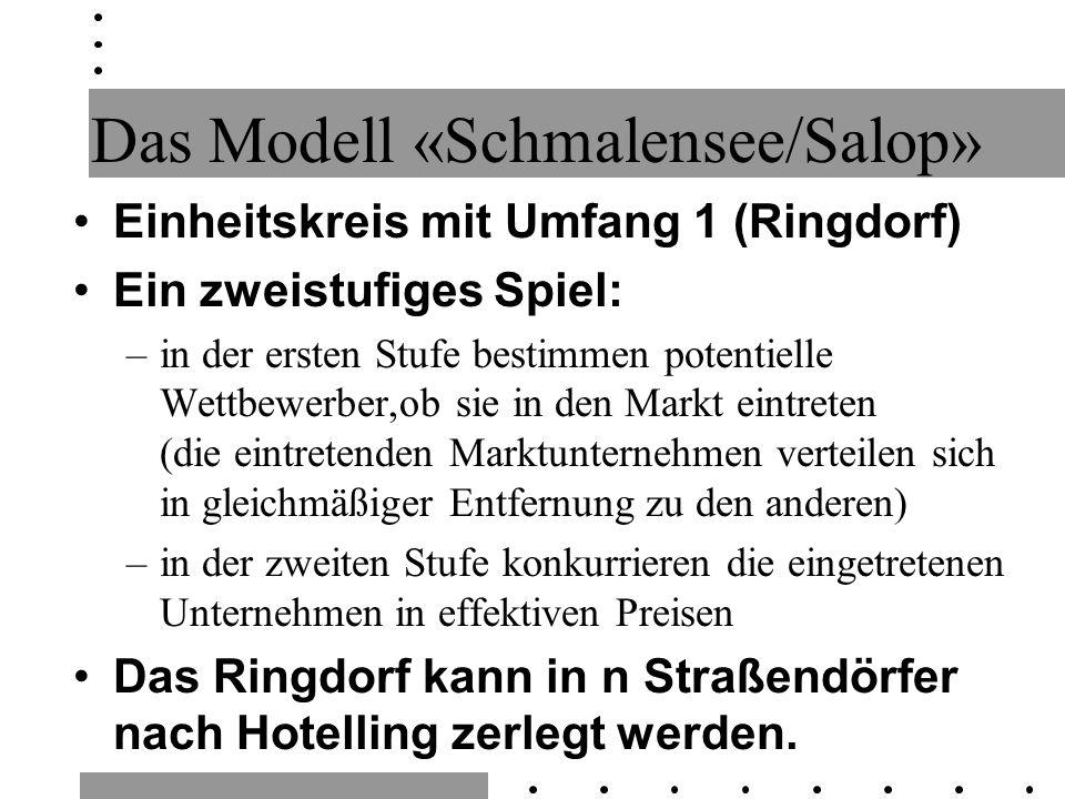 Das Modell «Schmalensee/Salop» Einheitskreis mit Umfang 1 (Ringdorf) Ein zweistufiges Spiel: –in der ersten Stufe bestimmen potentielle Wettbewerber,ob sie in den Markt eintreten (die eintretenden Marktunternehmen verteilen sich in gleichmäßiger Entfernung zu den anderen) –in der zweiten Stufe konkurrieren die eingetretenen Unternehmen in effektiven Preisen Das Ringdorf kann in n Straßendörfer nach Hotelling zerlegt werden.