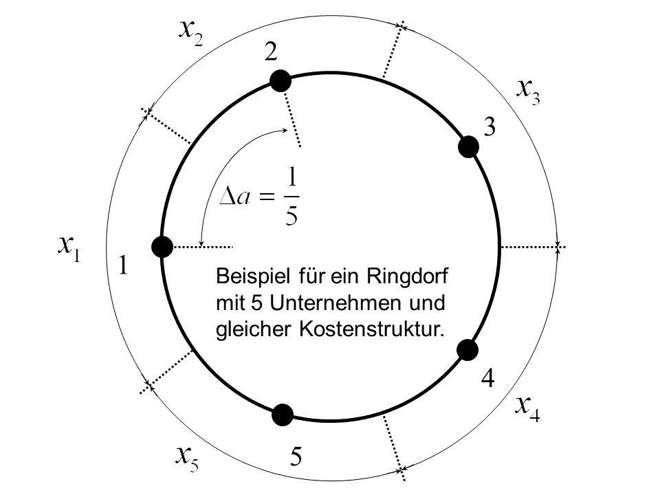 1 2 3 4 5 Beispiel für ein Ringdorf mit 5 Unternehmen und gleicher Kostenstruktur.