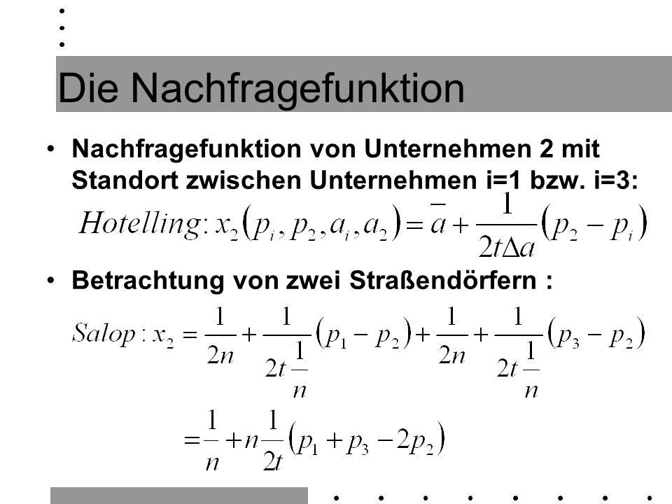 Die Nachfragefunktion Nachfragefunktion von Unternehmen 2 mit Standort zwischen Unternehmen i=1 bzw.