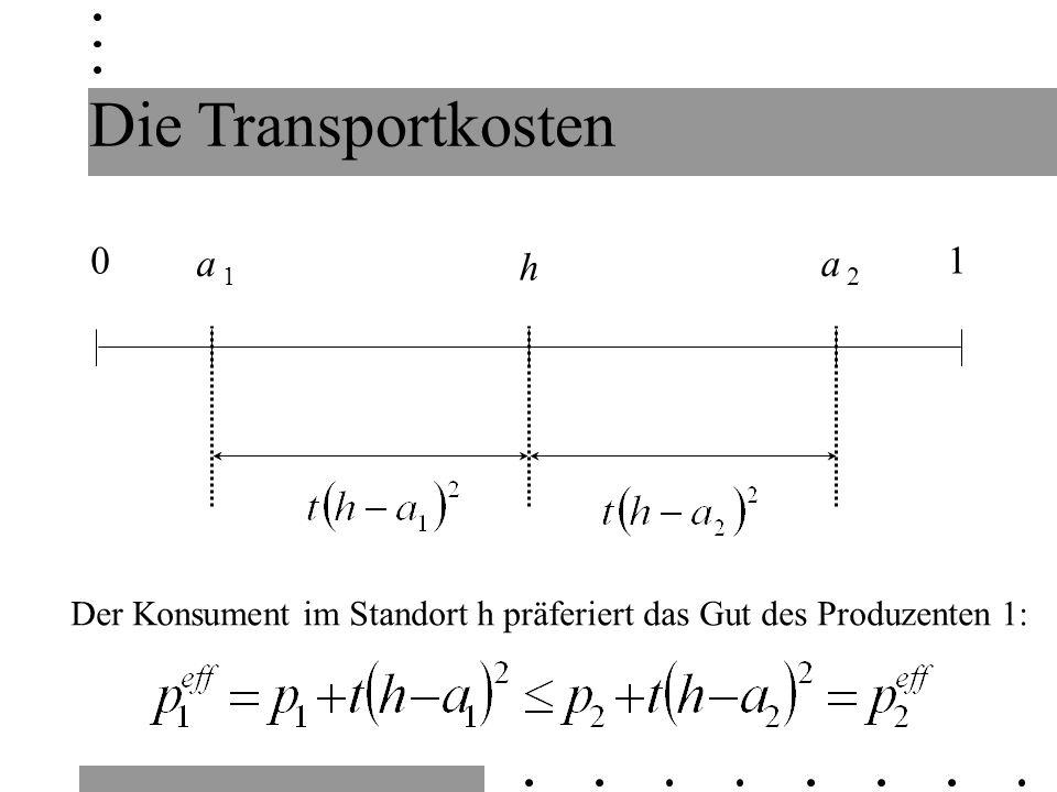 1 0 Die Transportkosten a 1 h a 2 Der Konsument im Standort h präferiert das Gut des Produzenten 1: