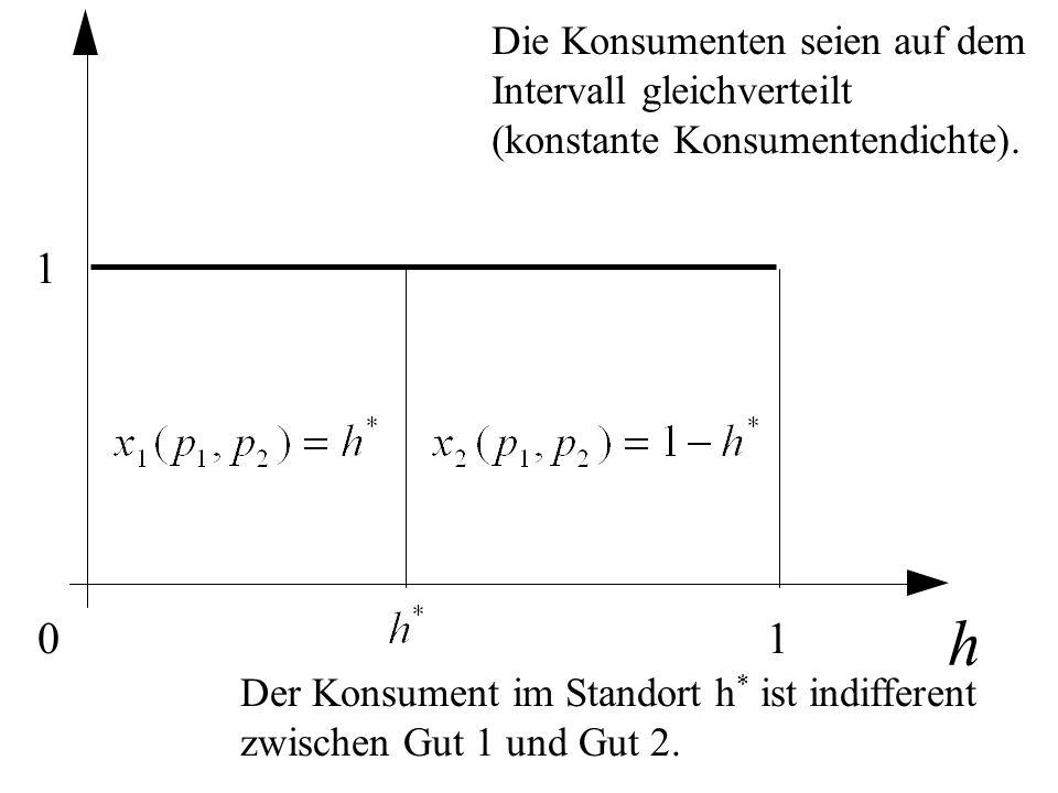 Die Nachfragefunktion Nachfragefunktion Unternehmen 1: Wettbewerbsintensität natürlicher Kundenstamm Preisvorteil von U1