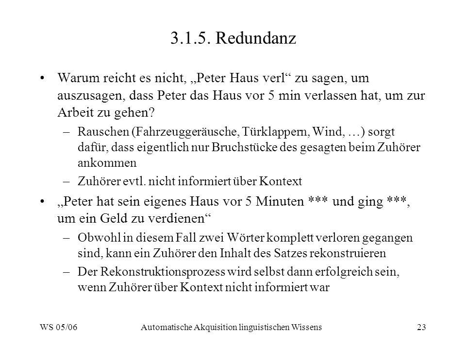 WS 05/06Automatische Akquisition linguistischen Wissens23 3.1.5.