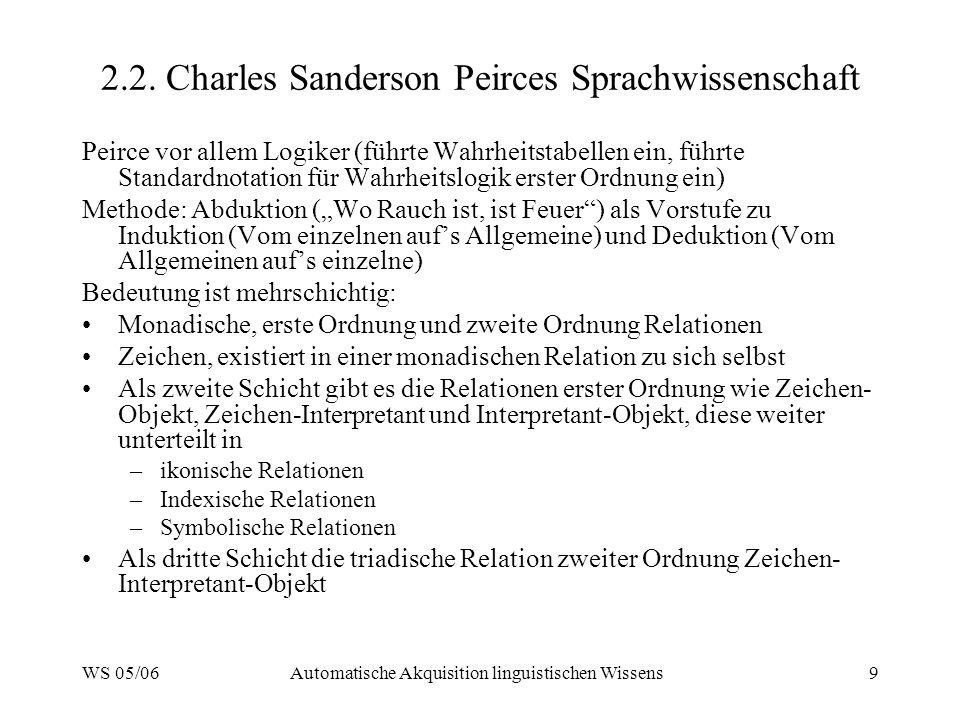 WS 05/06Automatische Akquisition linguistischen Wissens10 2.2.1.