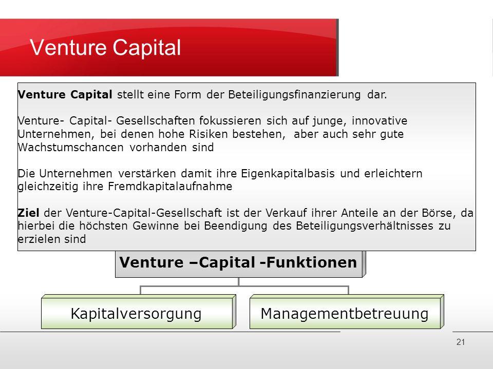 21 Venture –Capital -Funktionen KapitalversorgungManagementbetreuung Venture Capital stellt eine Form der Beteiligungsfinanzierung dar. Venture- Capit