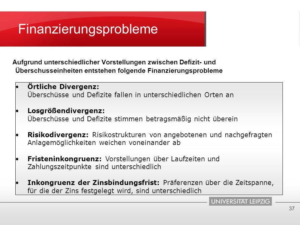 Finanzierungsprobleme Aufgrund unterschiedlicher Vorstellungen zwischen Defizit- und Überschusseinheiten entstehen folgende Finanzierungsprobleme 37 Ö
