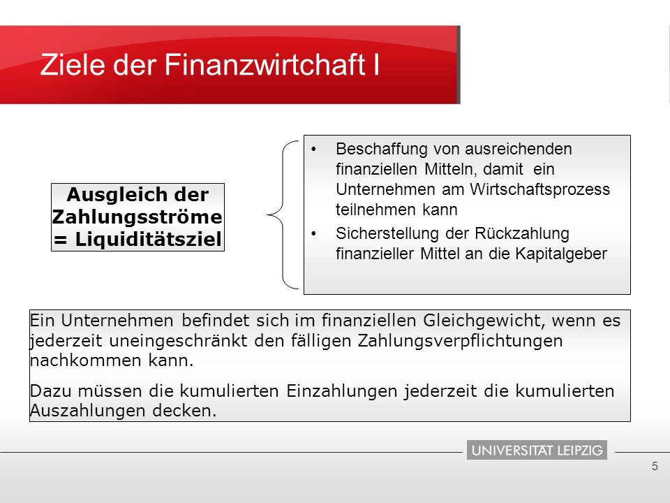 Ziele der Finanzwirtchaft I 5 Beschaffung von ausreichenden finanziellen Mitteln, damit ein Unternehmen am Wirtschaftsprozess teilnehmen kann Sicherst