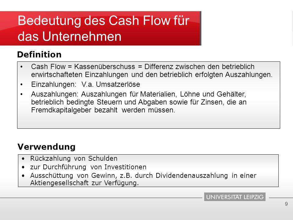 Bedeutung des Cash Flow für das Unternehmen 9 Cash Flow = Kassenüberschuss = Differenz zwischen den betrieblich erwirtschafteten Einzahlungen und den