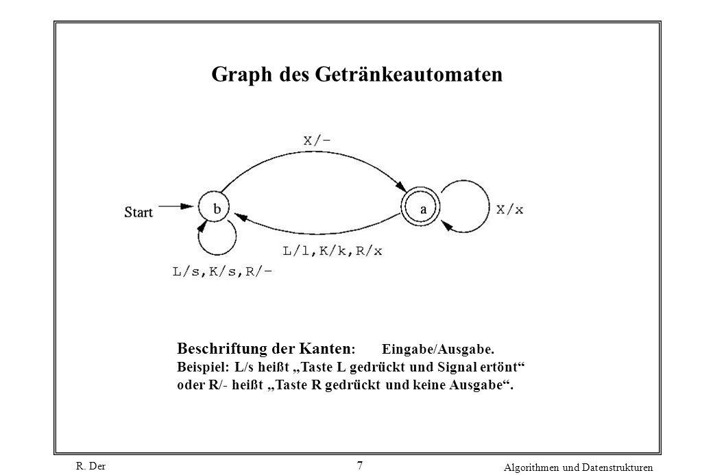 R. Der Algorithmen und Datenstrukturen 7 Graph des Getränkeautomaten Beschriftung der Kanten : Eingabe/Ausgabe. Beispiel: L/s heißt Taste L gedrückt u