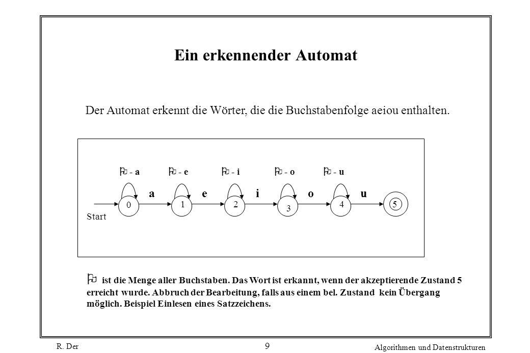 R. Der Algorithmen und Datenstrukturen 9 Ein erkennender Automat Der Automat erkennt die Wörter, die die Buchstabenfolge aeiou enthalten. 0 12 3 4 Sta