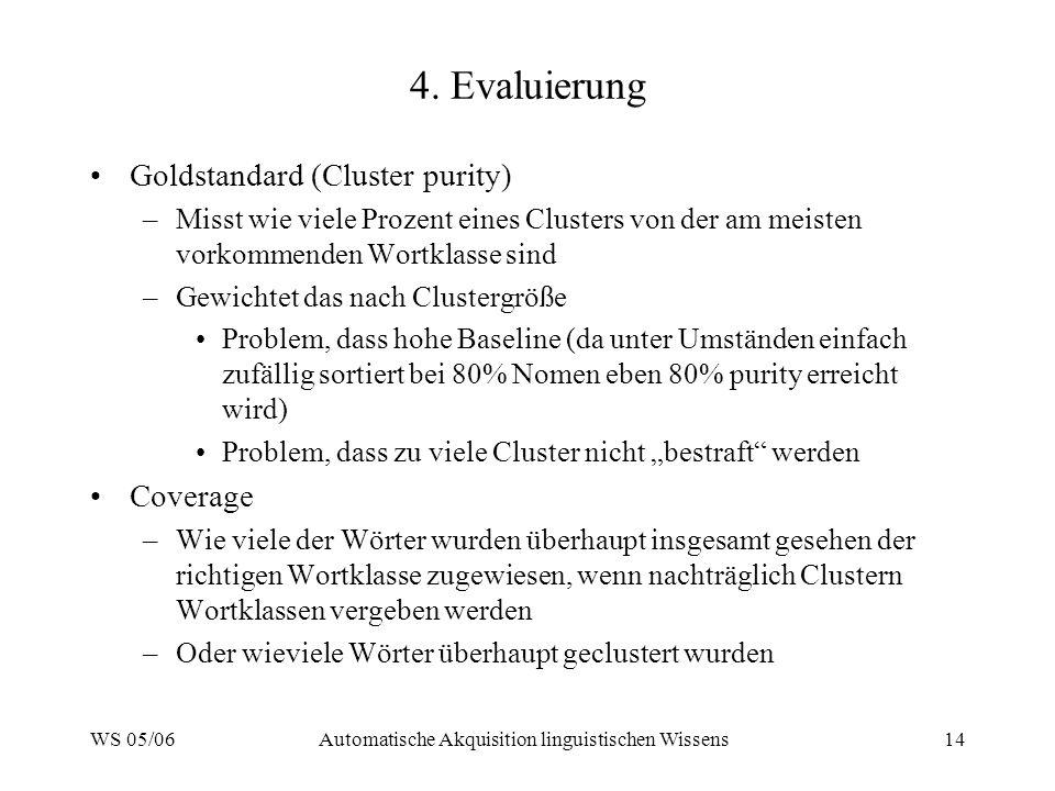 WS 05/06Automatische Akquisition linguistischen Wissens14 4. Evaluierung Goldstandard (Cluster purity) –Misst wie viele Prozent eines Clusters von der