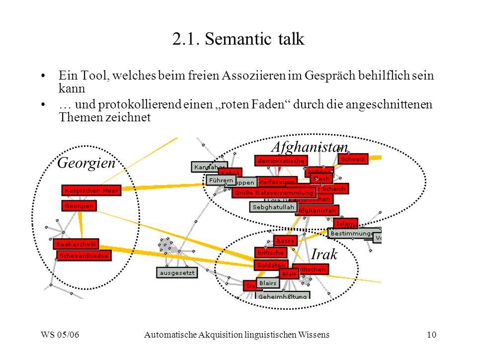 WS 05/06Automatische Akquisition linguistischen Wissens10 2.1. Semantic talk Ein Tool, welches beim freien Assoziieren im Gespräch behilflich sein kan