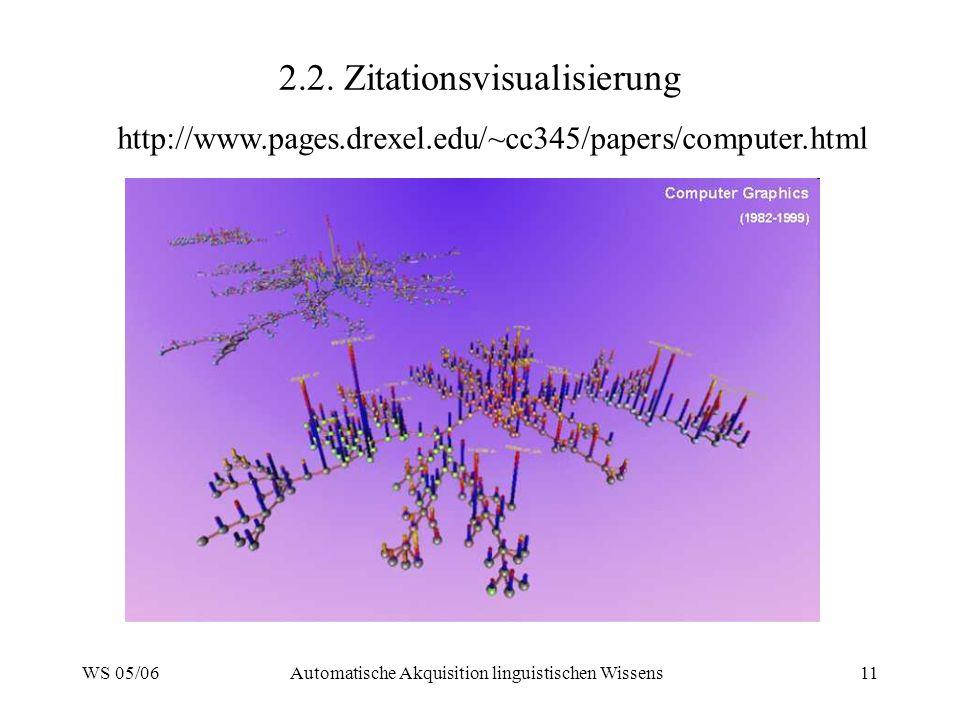 WS 05/06Automatische Akquisition linguistischen Wissens11 2.2. Zitationsvisualisierung http://www.pages.drexel.edu/~cc345/papers/computer.html