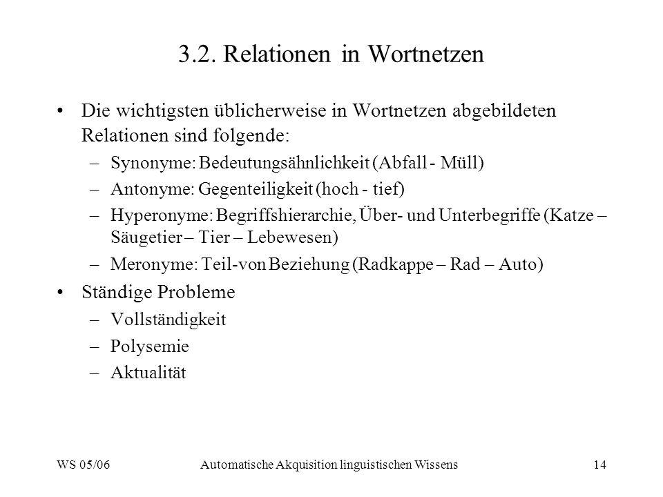 WS 05/06Automatische Akquisition linguistischen Wissens14 3.2. Relationen in Wortnetzen Die wichtigsten üblicherweise in Wortnetzen abgebildeten Relat