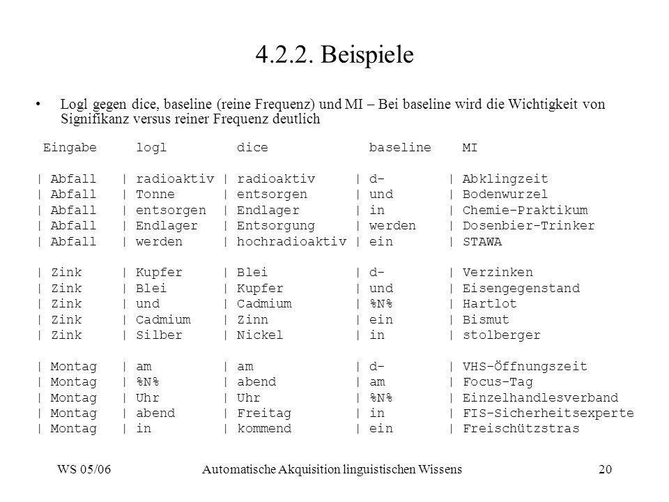 WS 05/06Automatische Akquisition linguistischen Wissens20 4.2.2. Beispiele Logl gegen dice, baseline (reine Frequenz) und MI – Bei baseline wird die W