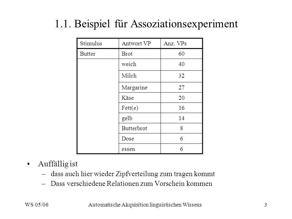 WS 05/06Automatische Akquisition linguistischen Wissens3 1.1. Beispiel für Assoziationsexperiment Auffällig ist –dass auch hier wieder Zipfverteilung