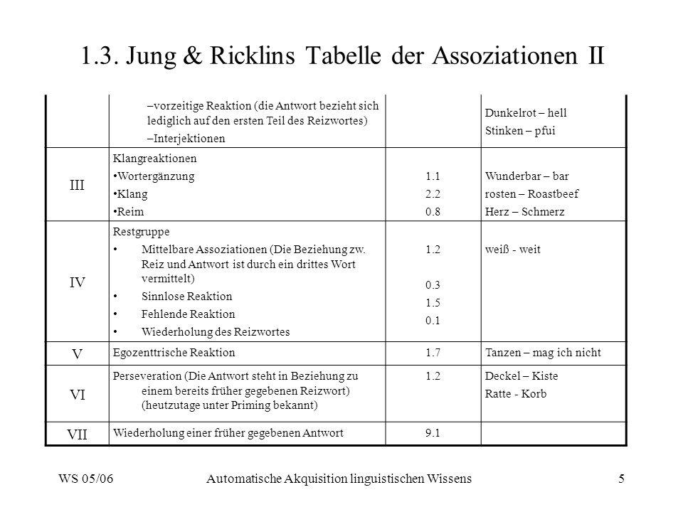 WS 05/06Automatische Akquisition linguistischen Wissens5 1.3. Jung & Ricklins Tabelle der Assoziationen II –vorzeitige Reaktion (die Antwort bezieht s