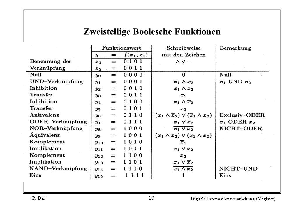 R. Der Digitale Informationsverarbeitung (Magister) 10 Zweistellige Boolesche Funktionen