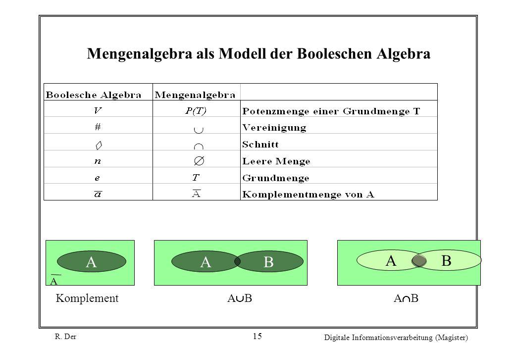 R. Der Digitale Informationsverarbeitung (Magister) 15 Mengenalgebra als Modell der Booleschen Algebra A B A A A Komplement AB B