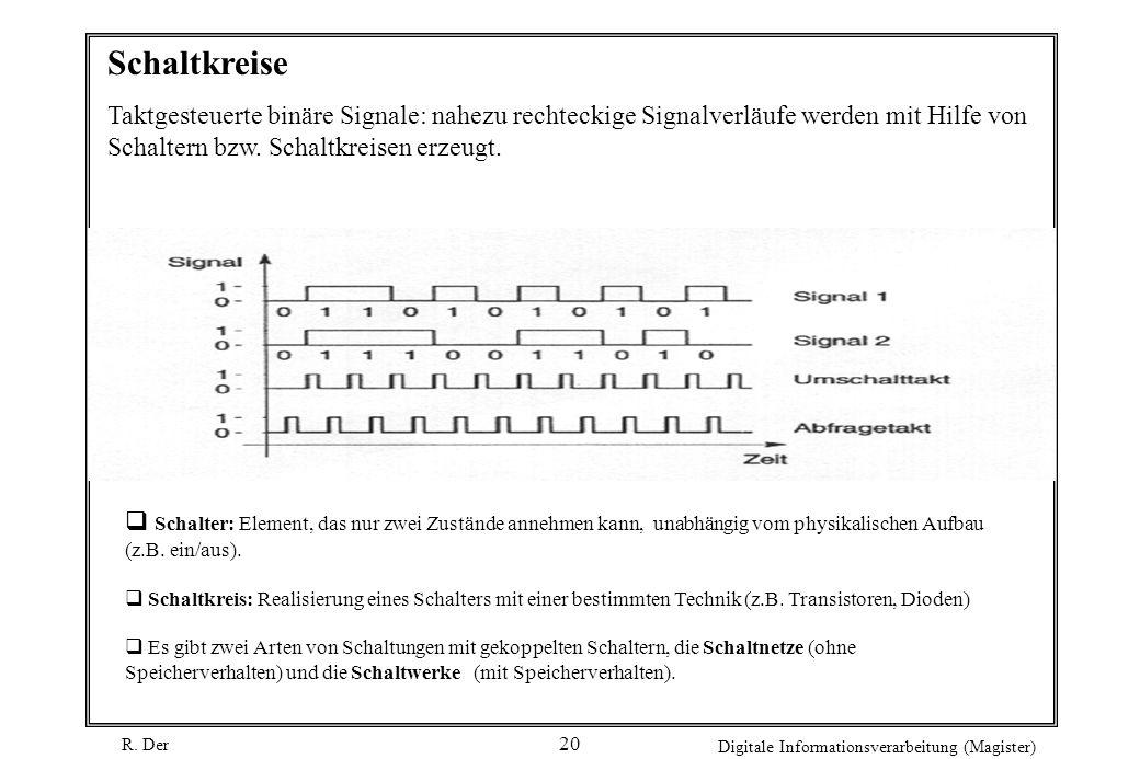 R. Der Digitale Informationsverarbeitung (Magister) 20 Schaltkreise Taktgesteuerte binäre Signale: nahezu rechteckige Signalverläufe werden mit Hilfe